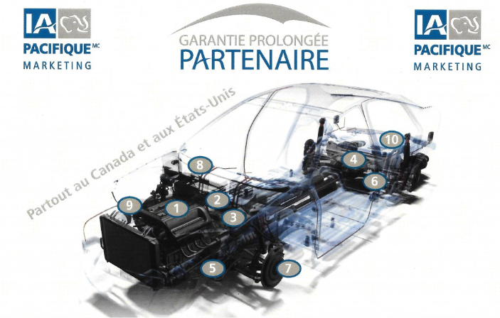 Garantie Industrielle Alliance